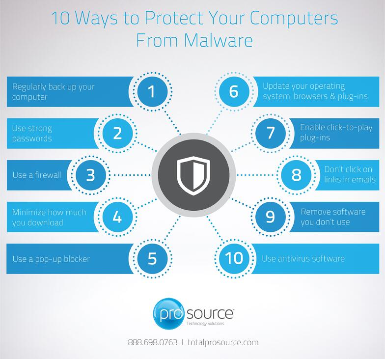 10 Ways to Protect Your Computers From Malware Infographic.jpg
