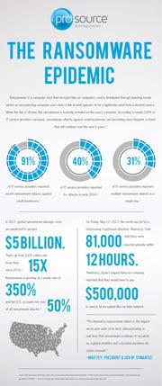 Ransomware Epidemic Infographic.jpg